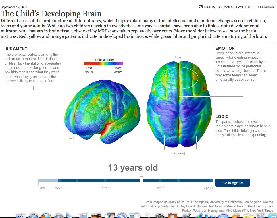 Brain-Age-13-picture